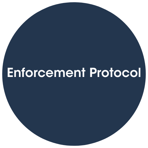 Click to view Enforcement protocol